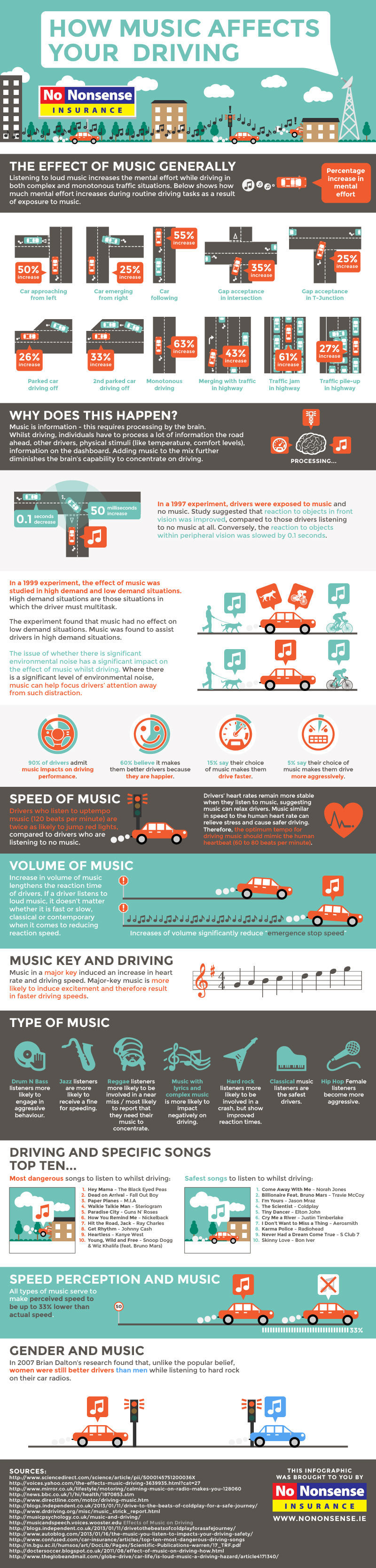 how-music-affects-your-driving